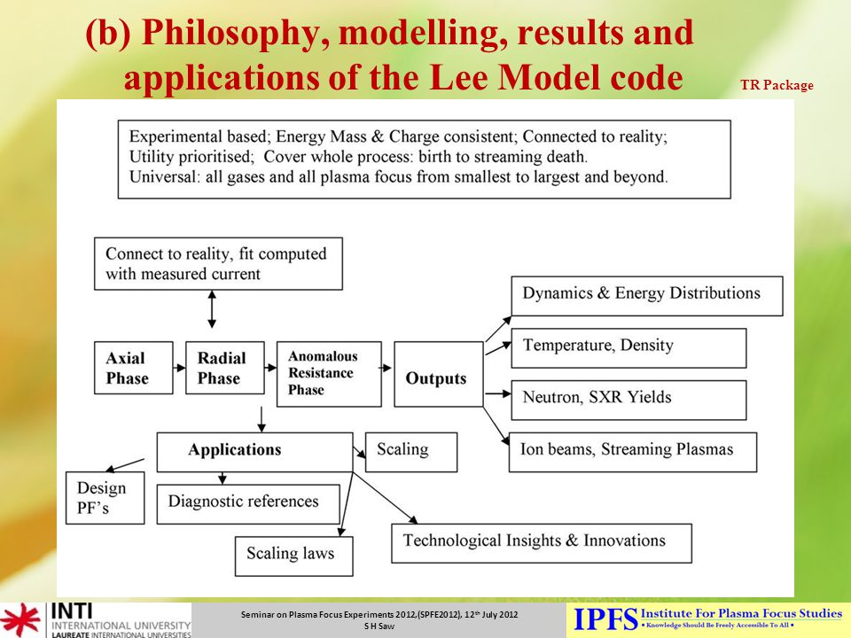 (b) Philosophy, modelling, results and