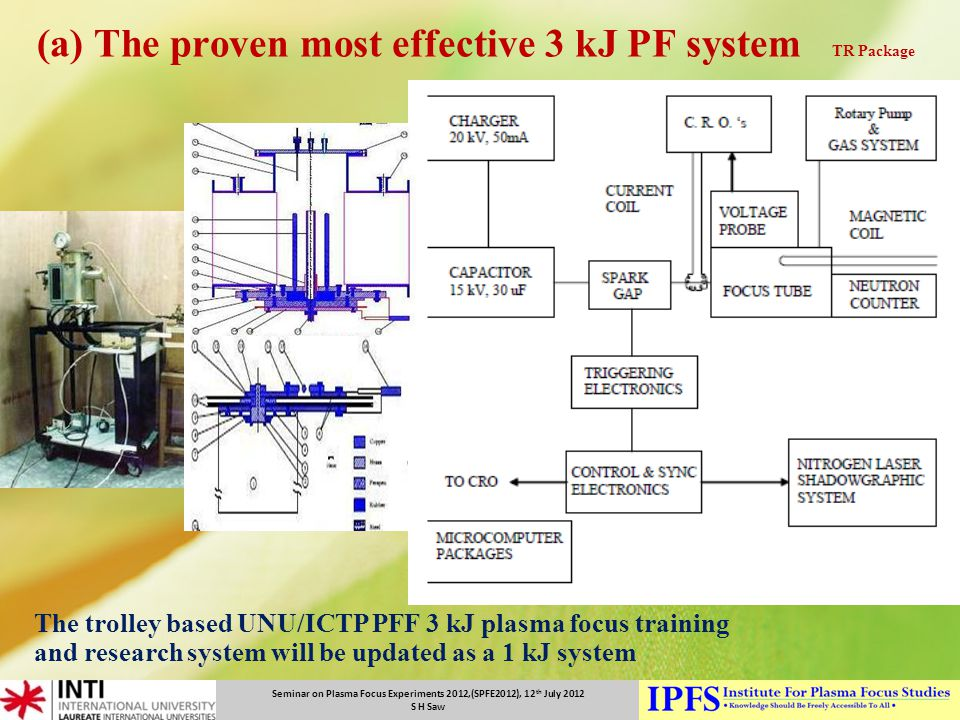 (a) The proven most effective 3 kJ PF system TR Package