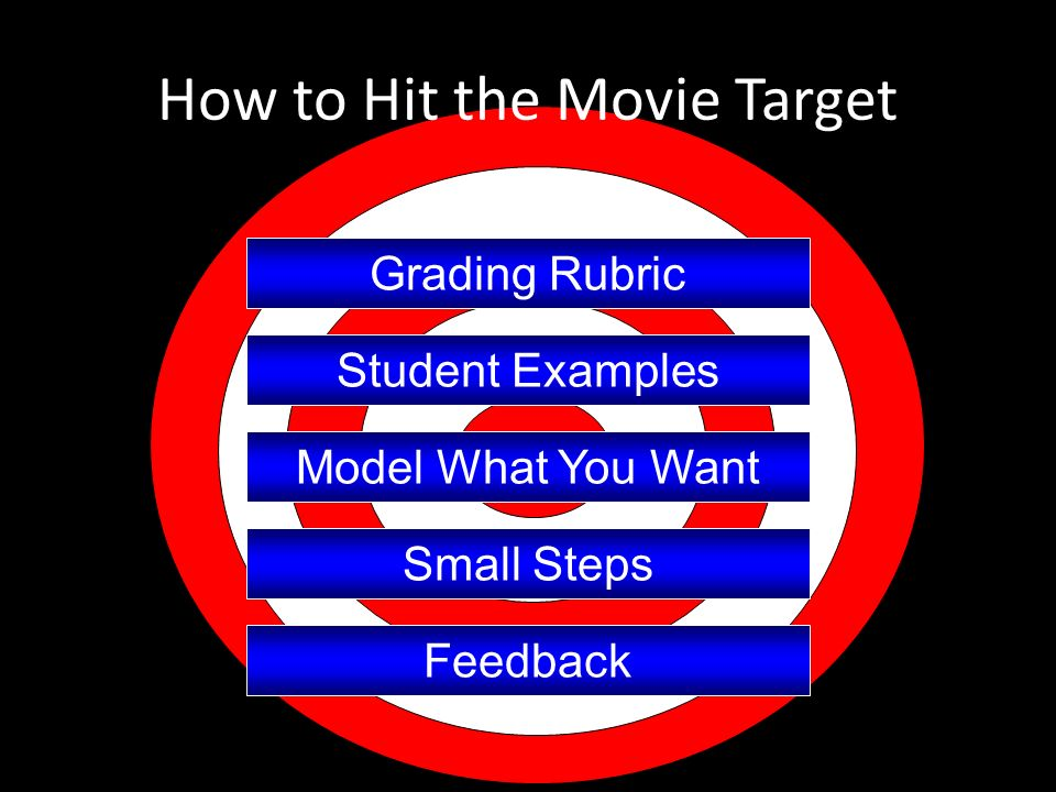 How to Hit the Movie Target