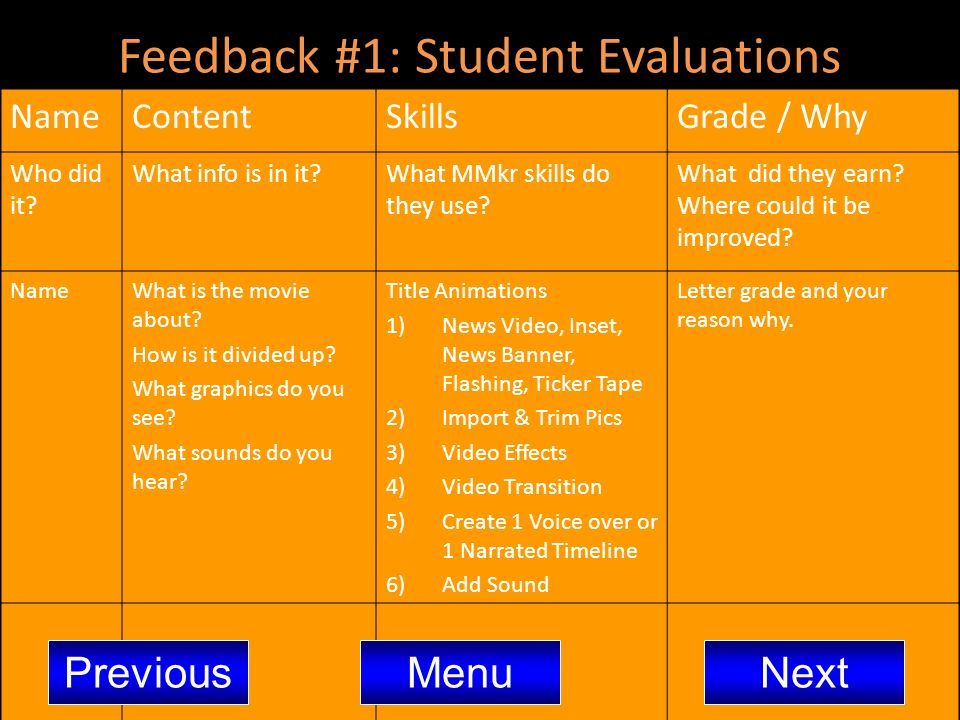 Feedback #1: Student Evaluations