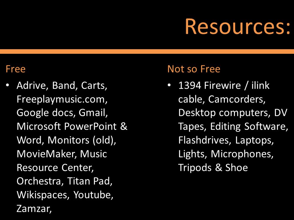 Resources: Free.