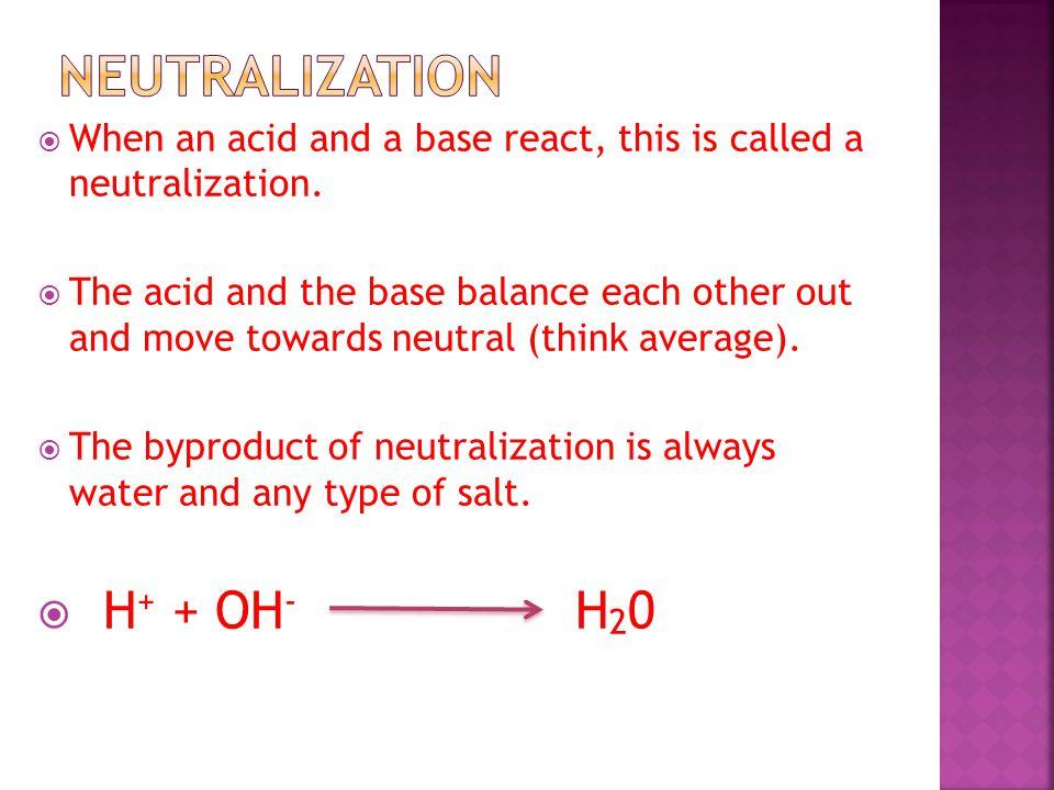 Neutralization H+ + OH- H20