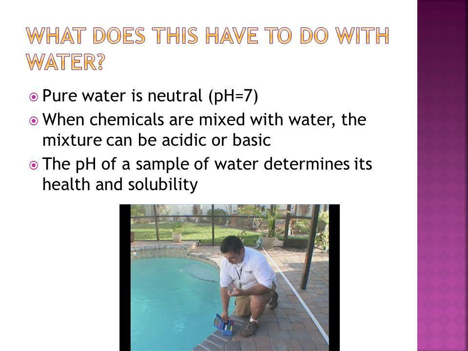 What does this have to do with water