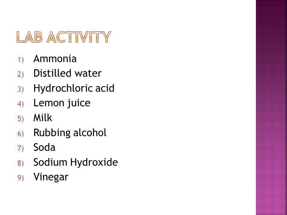 Lab activity Ammonia Distilled water Hydrochloric acid Lemon juice