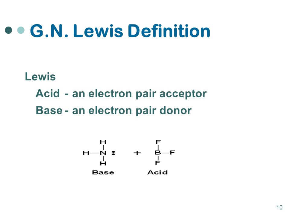 G.N. Lewis Definition Lewis Acid - an electron pair acceptor
