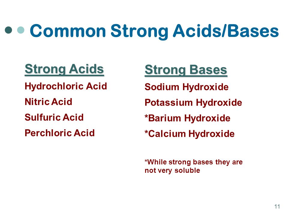 Common Strong Acids/Bases