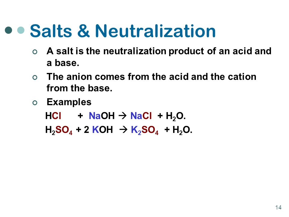Salts & Neutralization