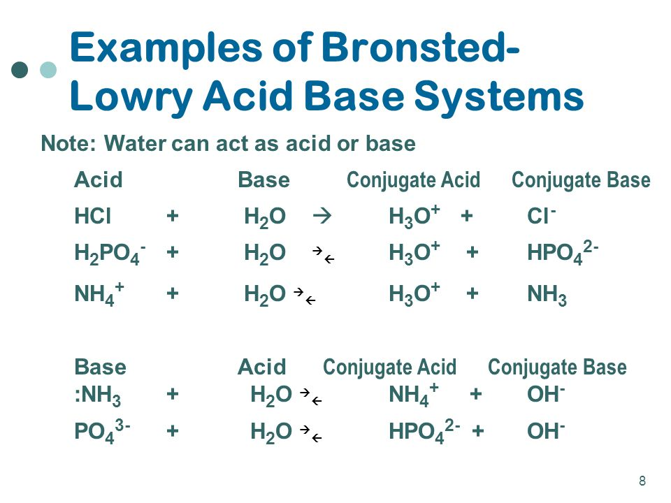 Examples of Bronsted-Lowry Acid Base Systems
