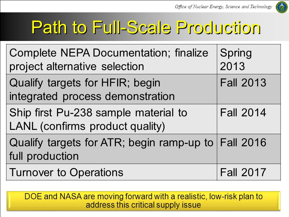 Path to Full-Scale Production