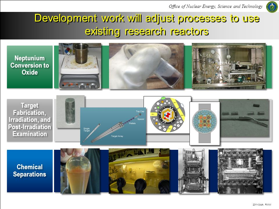 Development work will adjust processes to use existing research reactors