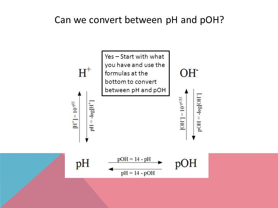 Can we convert between pH and pOH