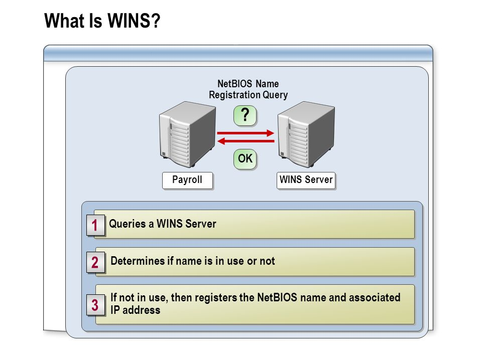 What Is WINS 1 2 3 OK Queries a WINS Server