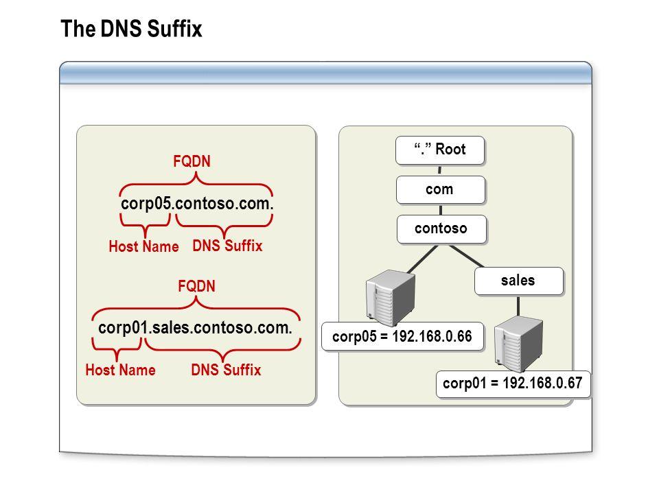 The DNS Suffix corp05.contoso.com. corp01.sales.contoso.com. . Root