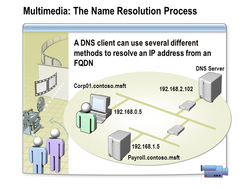 Multimedia: The Name Resolution Process