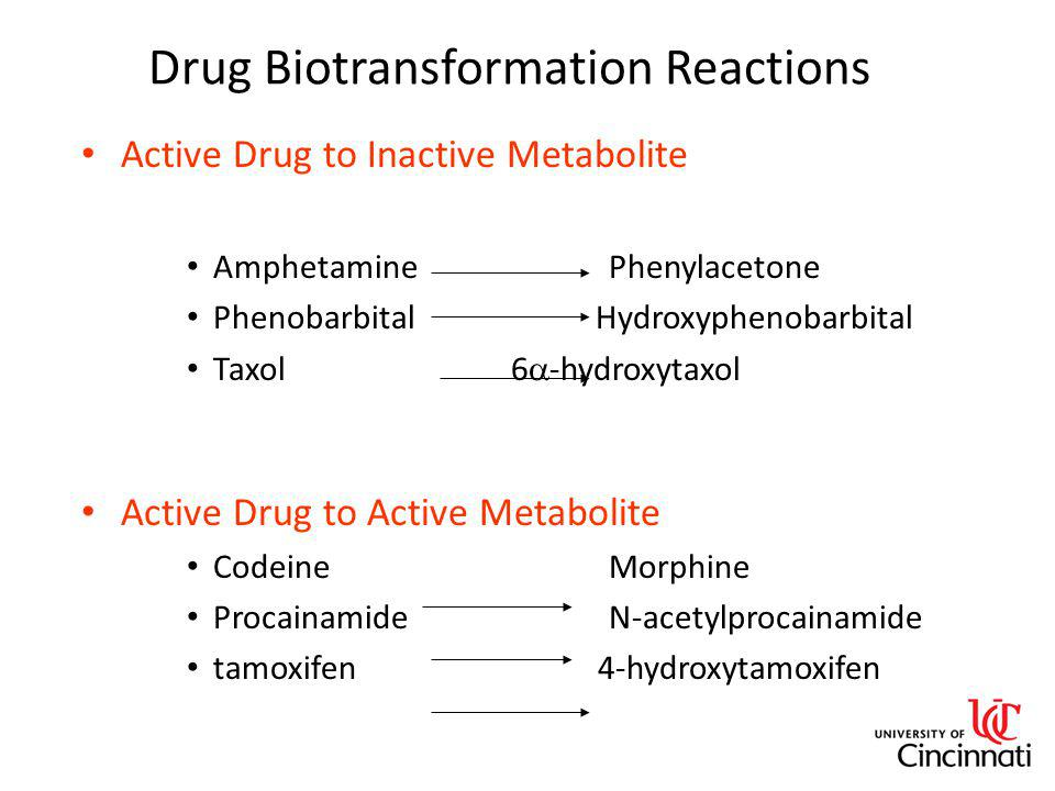 Drug Biotransformation Reactions