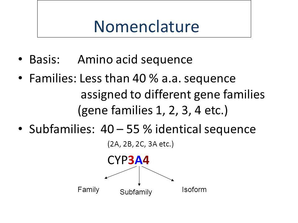 Nomenclature Basis: Amino acid sequence