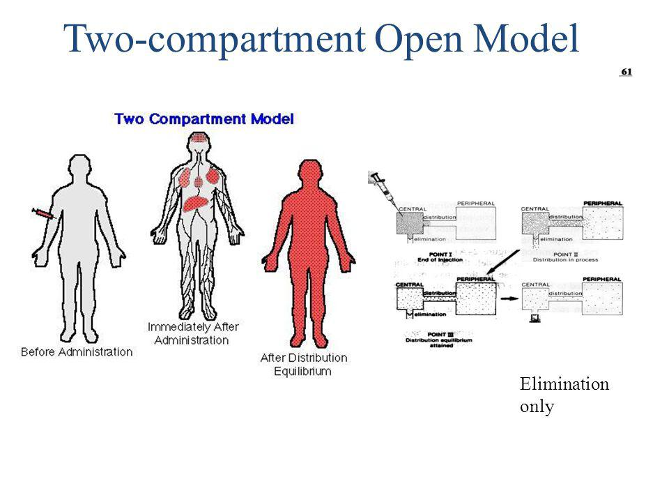 Two-compartment Open Model