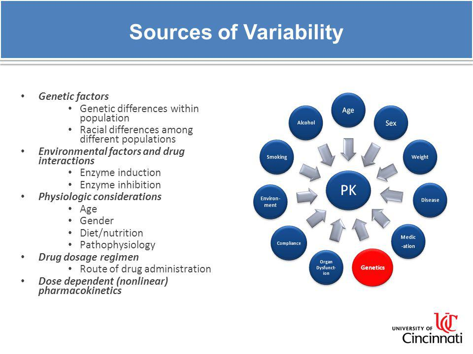 Sources of Variability