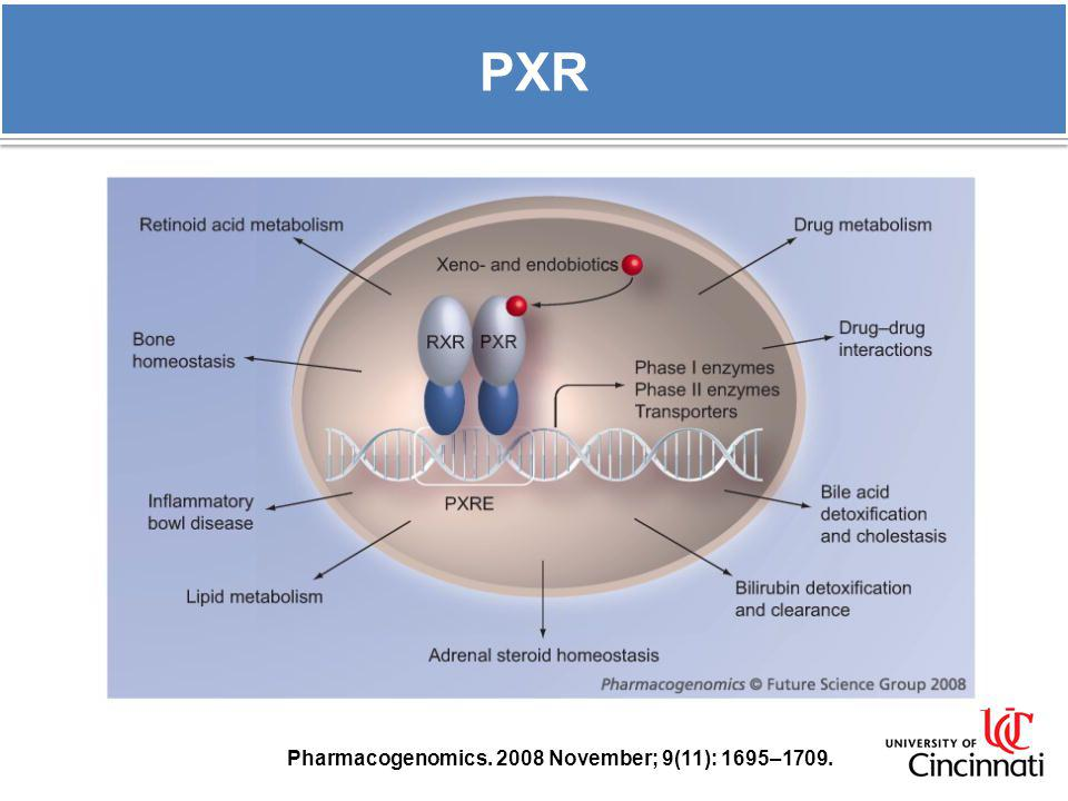 PXR Pharmacogenomics. 2008 November; 9(11): 1695–1709.