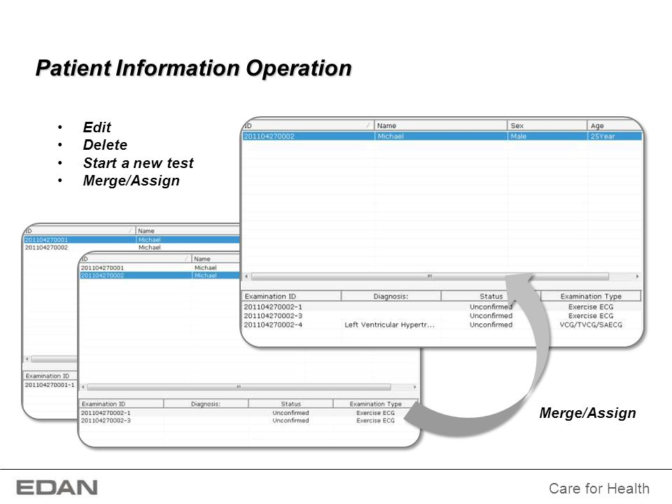 Patient Information Operation