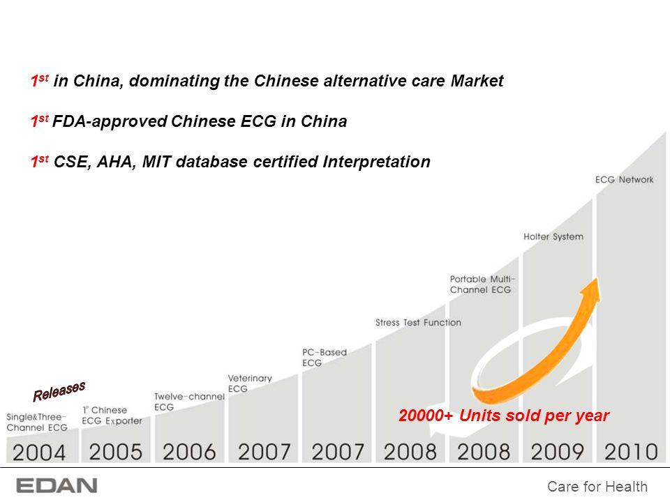 1st in China, dominating the Chinese alternative care Market