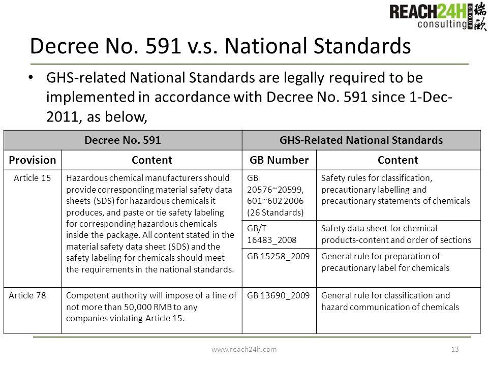 Decree No. 591 v.s. National Standards