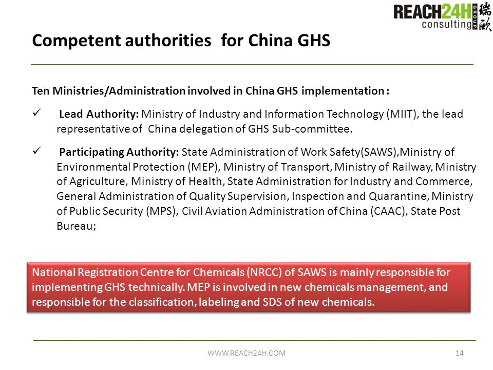 Competent authorities for China GHS