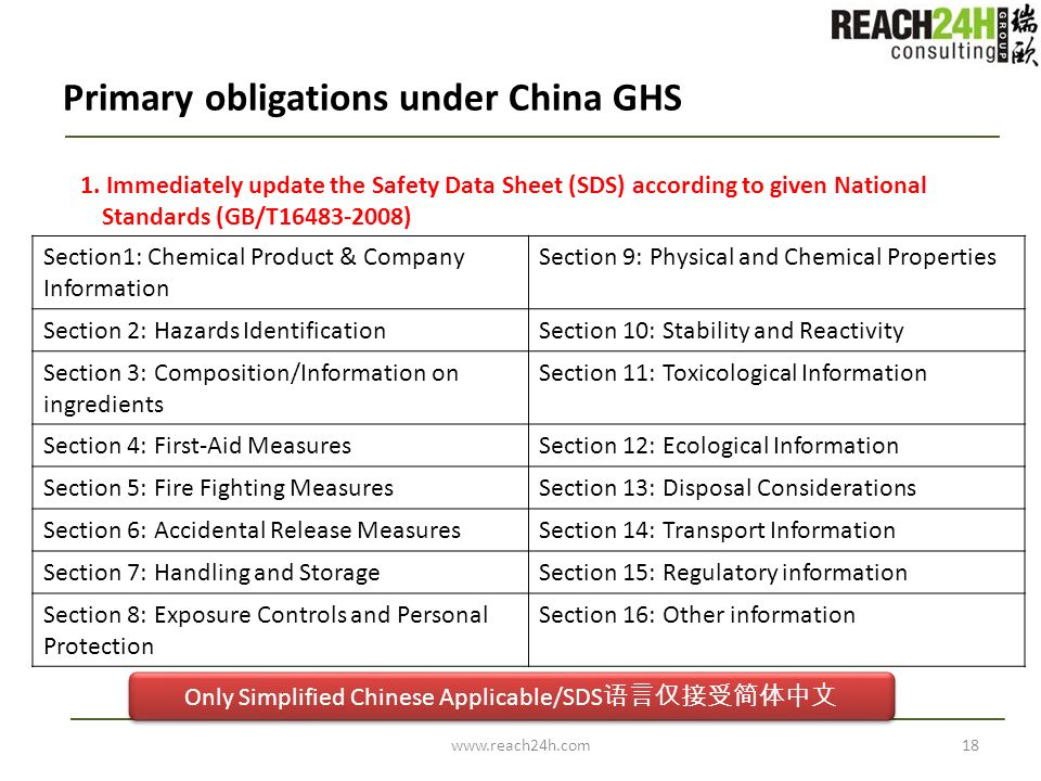 Primary obligations under China GHS