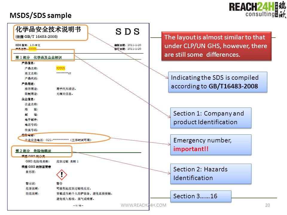 MSDS/SDS sample The layout is almost similar to that under CLP/UN GHS, however, there are still some differences.