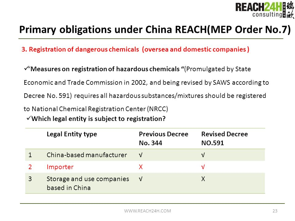 Primary obligations under China REACH(MEP Order No.7)