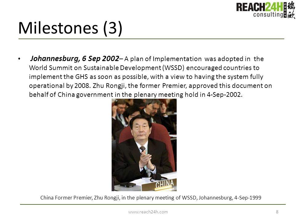 Milestones (3)