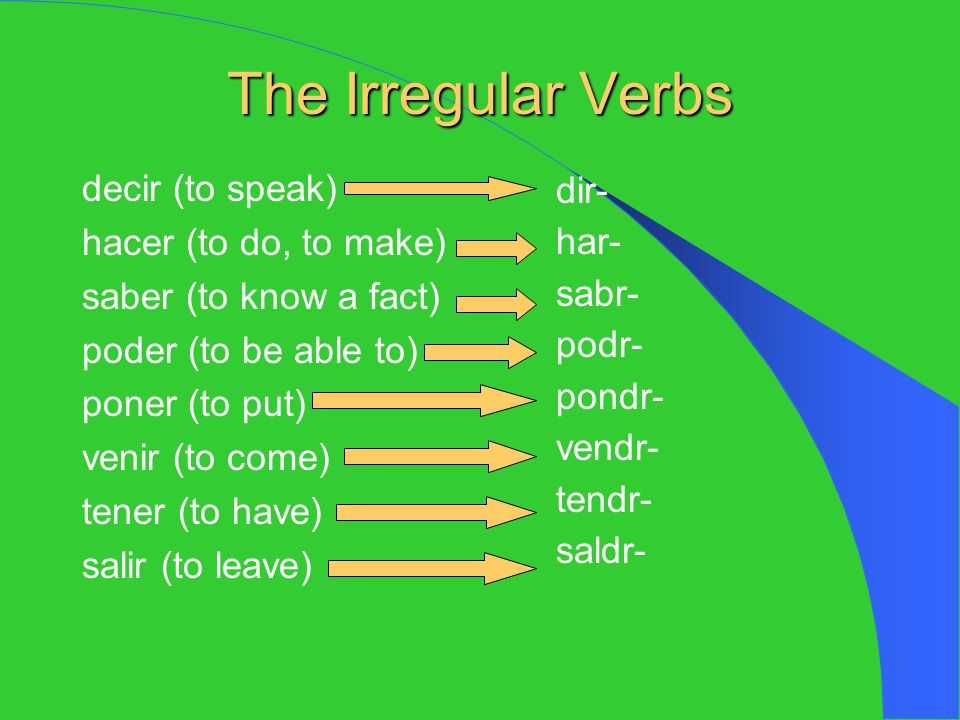 The Irregular Verbs decir (to speak) dir- hacer (to do, to make) har-