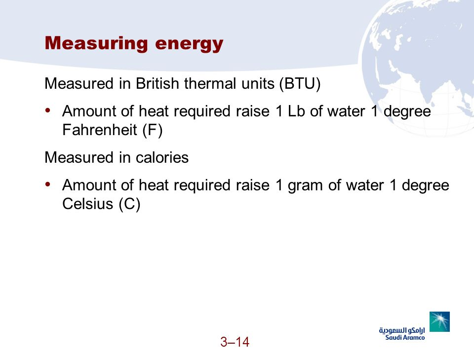 Measuring energy Measured in British thermal units (BTU)