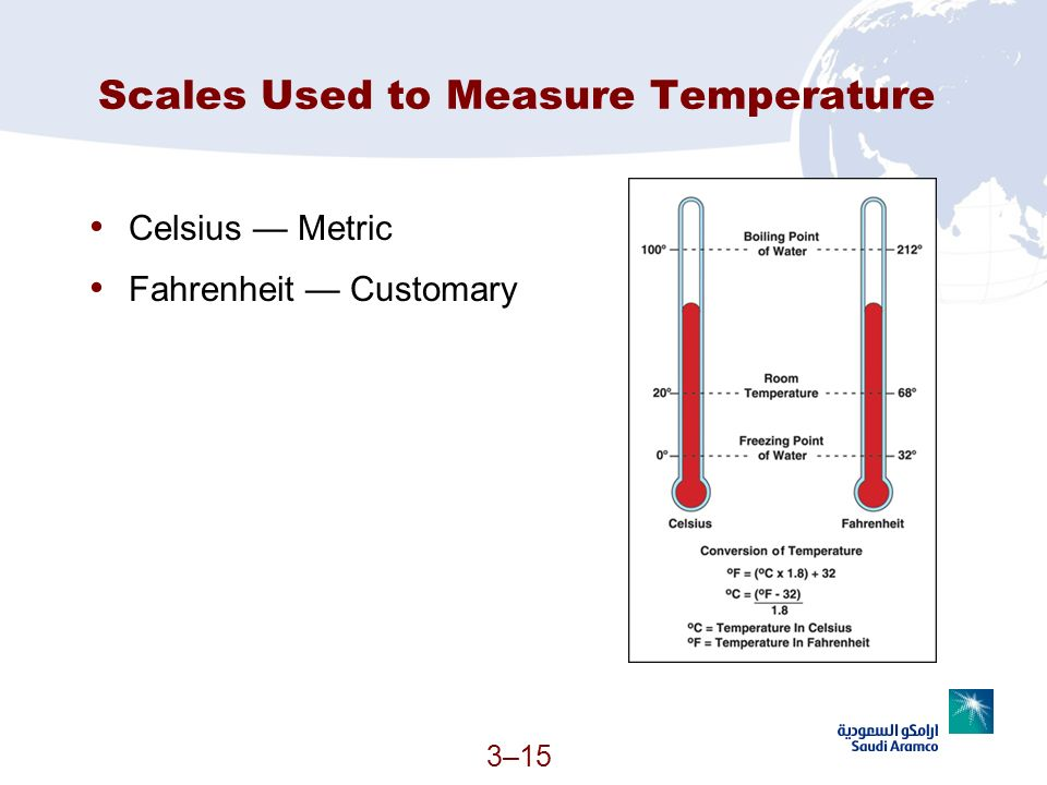 Scales Used to Measure Temperature