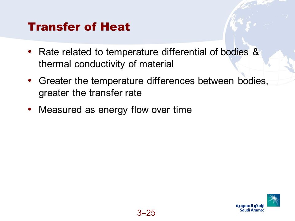 Transfer of Heat Rate related to temperature differential of bodies & thermal conductivity of material.