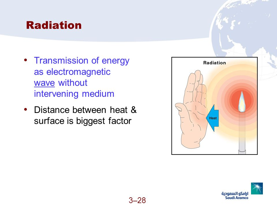 Radiation Transmission of energy as electromagnetic wave without intervening medium. Distance between heat & surface is biggest factor.
