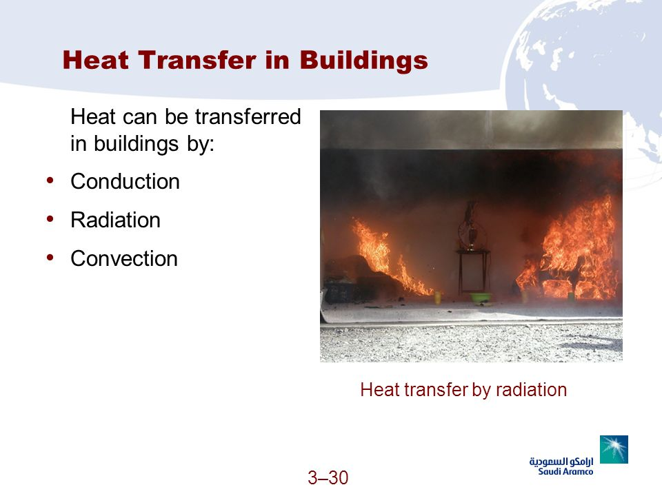 Heat Transfer in Buildings