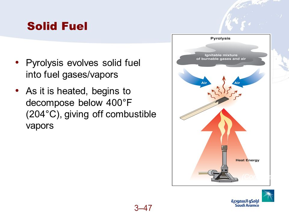 Solid Fuel Pyrolysis evolves solid fuel into fuel gases/vapors