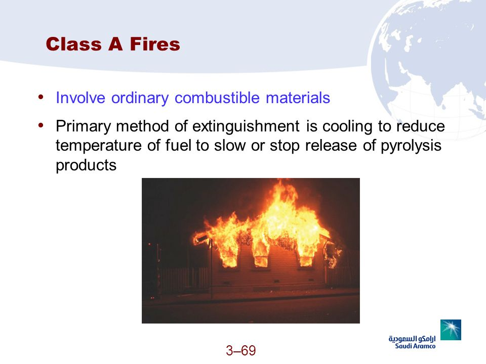 Class A Fires Involve ordinary combustible materials