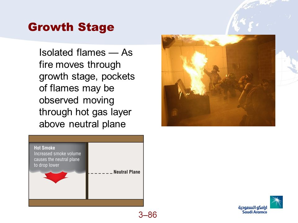 Growth Stage Isolated flames — As fire moves through growth stage, pockets of flames may be observed moving through hot gas layer above neutral plane.