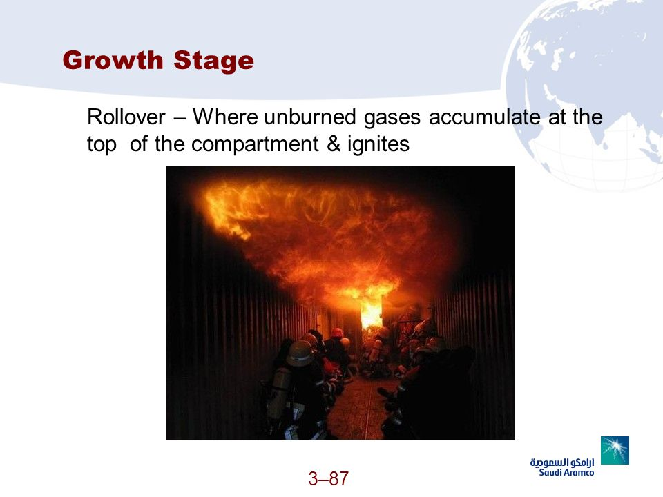 Growth Stage Rollover – Where unburned gases accumulate at the top of the compartment & ignites
