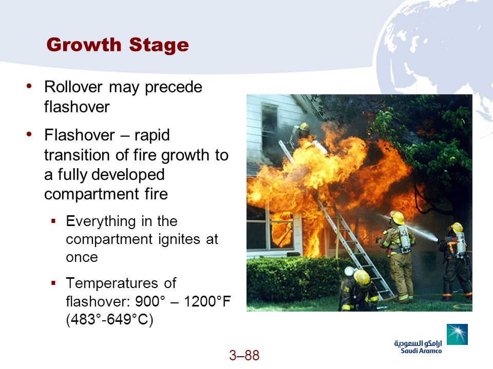 Growth Stage Rollover may precede flashover