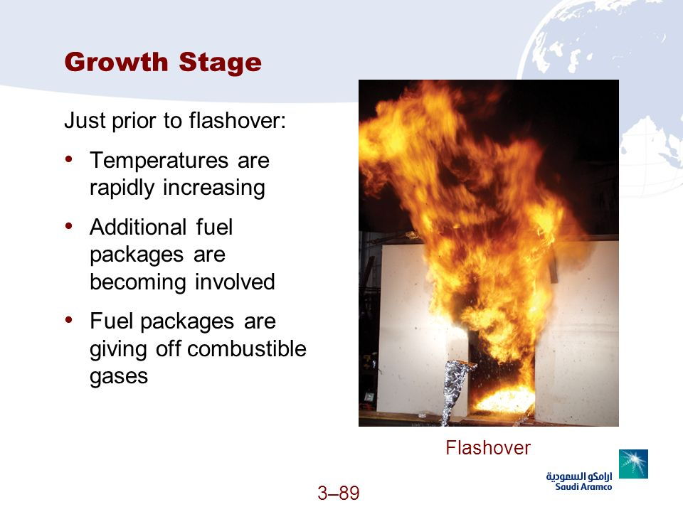 Growth Stage Just prior to flashover: