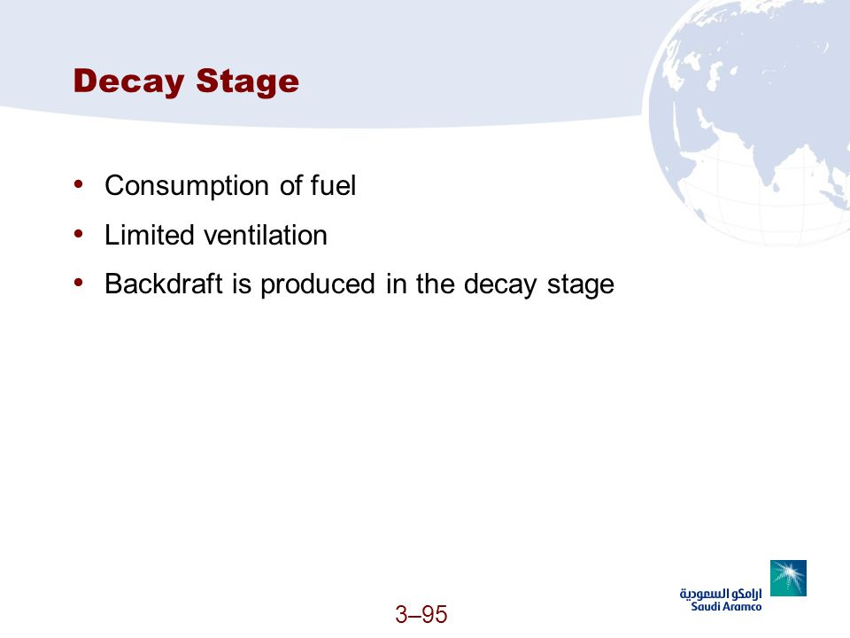 Decay Stage Consumption of fuel Limited ventilation