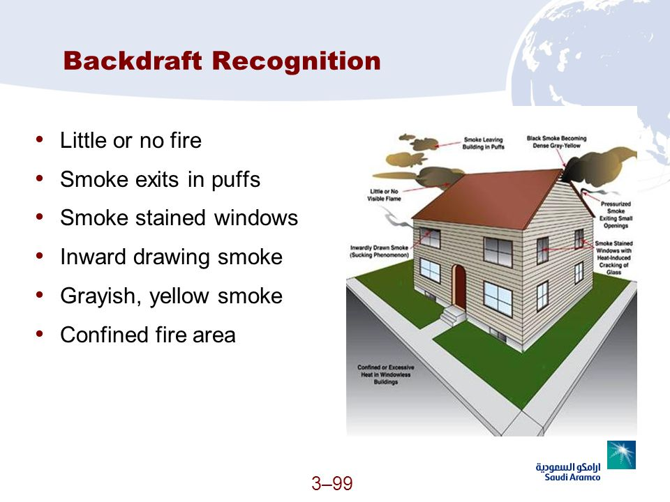 Backdraft Recognition