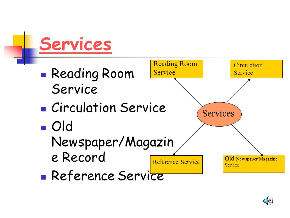 Services Reading Room Service Circulation Service