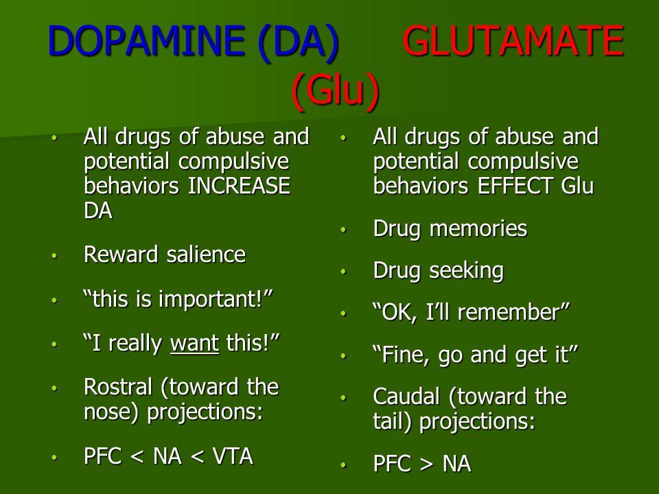 DOPAMINE (DA) GLUTAMATE (Glu)