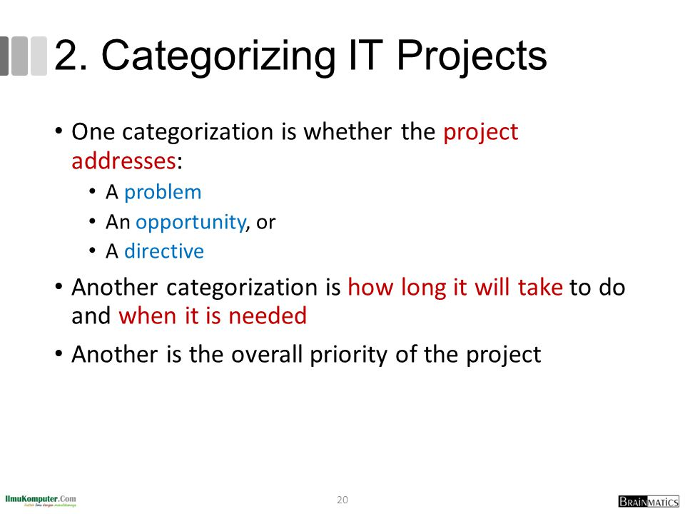 2. Categorizing IT Projects
