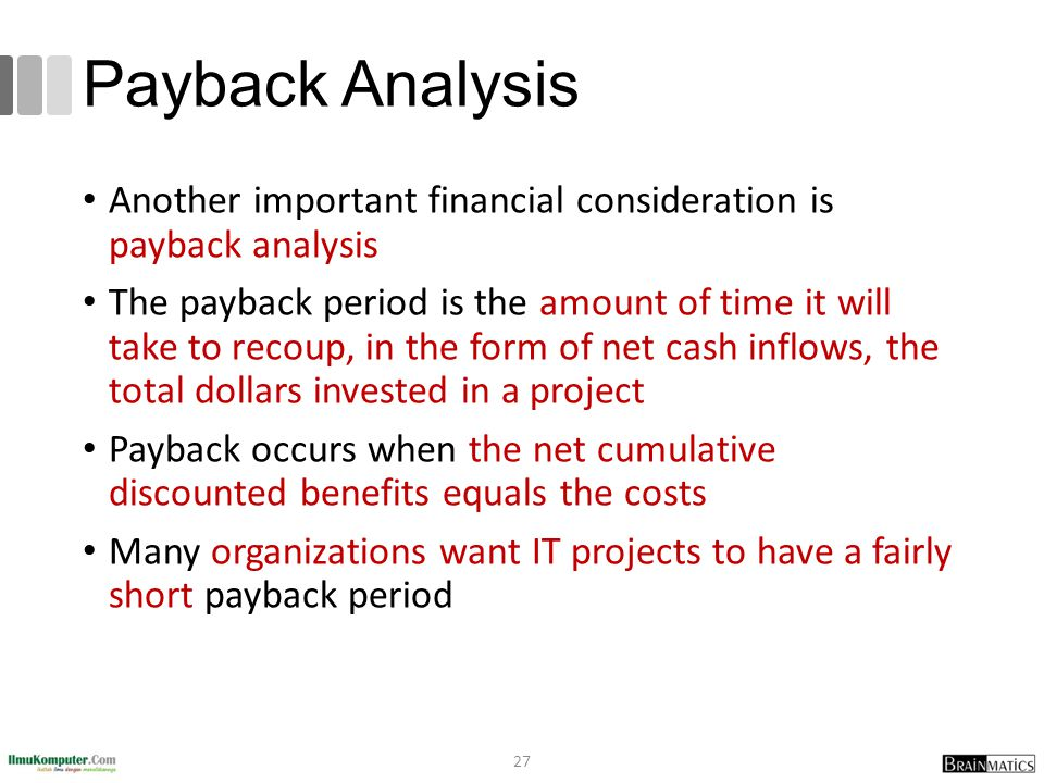 Payback Analysis Another important financial consideration is payback analysis.
