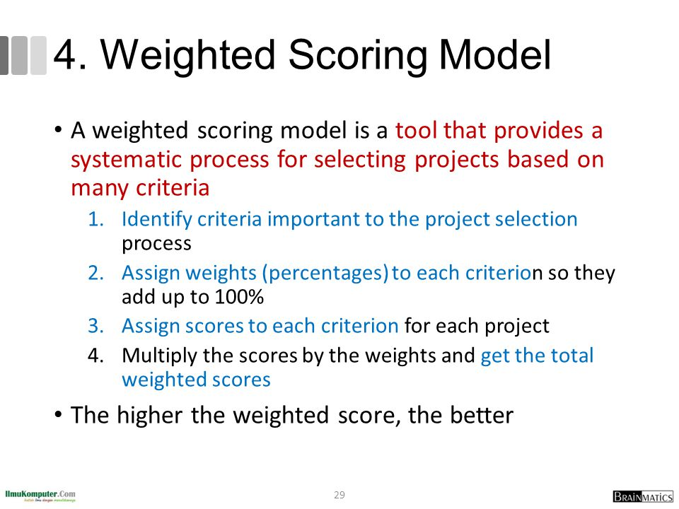 4. Weighted Scoring Model